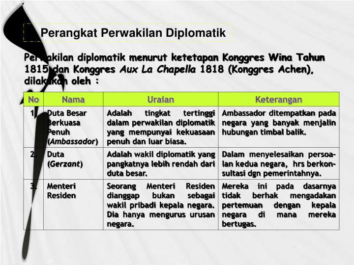 Perangkat Perwakilan Diplomatik