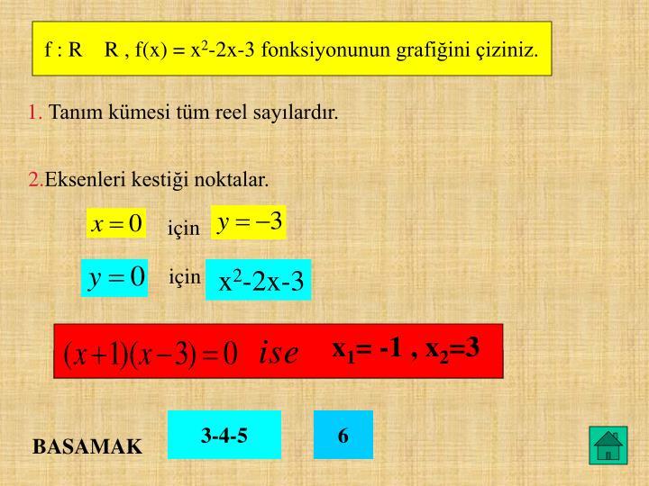 f : R    R , f(x) = x