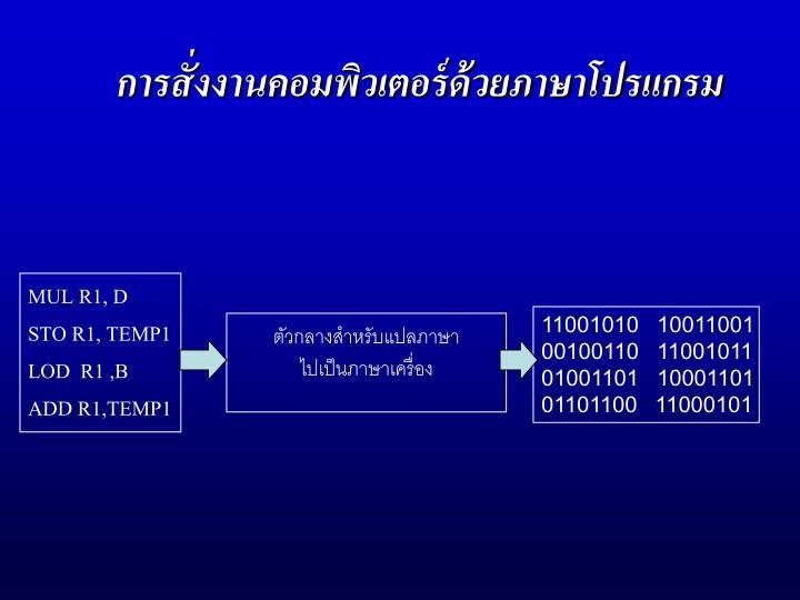 การสั่งงานคอมพิวเตอร์ด้วยภาษาโปรแกรม