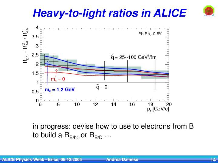 Heavy-to-light ratios in ALICE