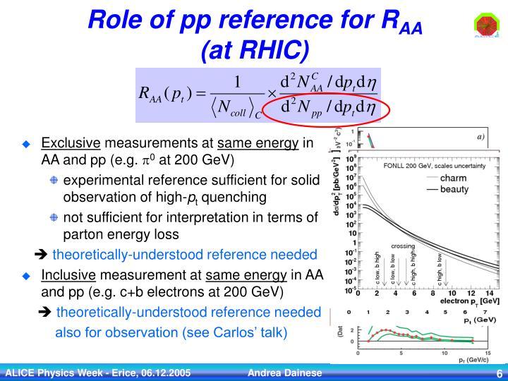 PHENIX preliminary data (QM)