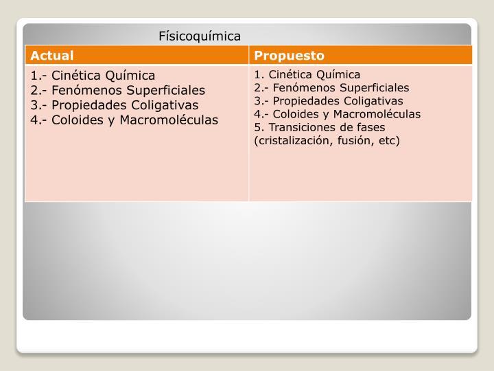 Físicoquímica