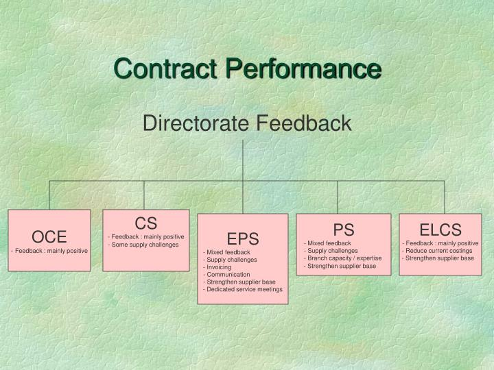 Contract Performance