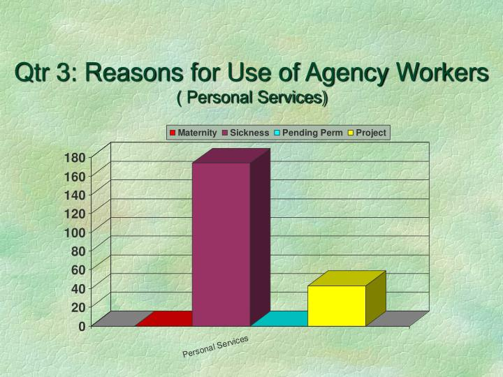 Qtr 3: Reasons for Use of Agency Workers