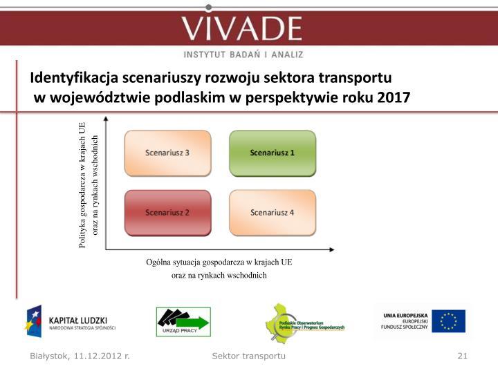 Identyfikacja scenariuszy rozwoju sektora transportu