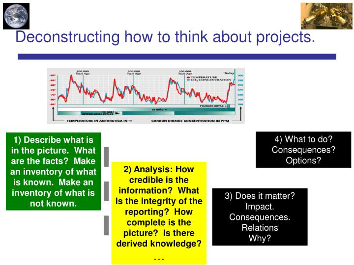 Deconstructing how to think about projects.