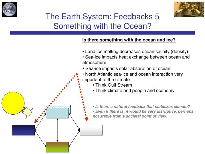 The Earth System: Feedbacks 5