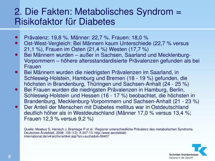 2. Die Fakten: Metabolisches Syndrom = Risikofaktor für Diabetes