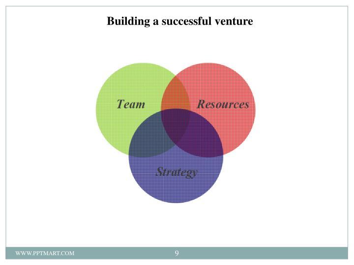 Building a successful venture