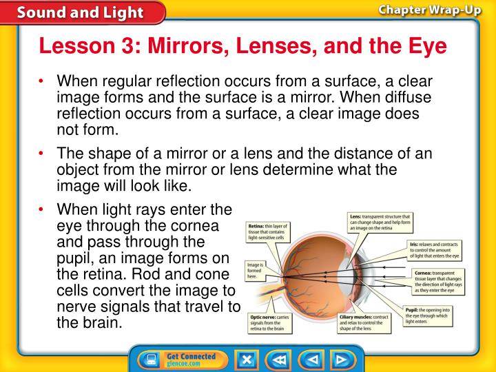 Lesson 3: Mirrors, Lenses, and the Eye