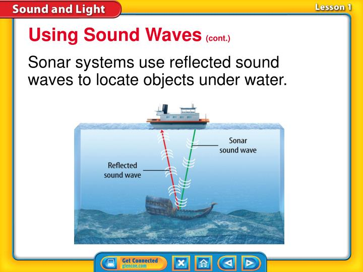 Using Sound Waves