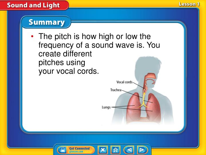 The pitch is how high or low the frequency of a sound wave is. You create different