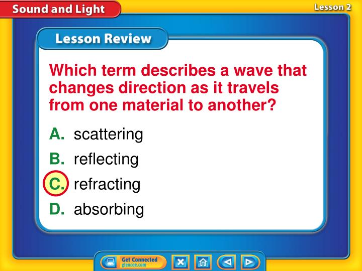 Which term describes a wave that changes direction as it travels from one material to another?