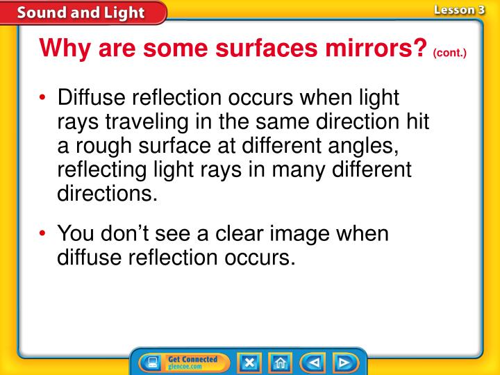 Why are some surfaces mirrors?