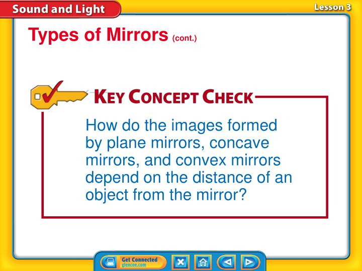 Types of Mirrors