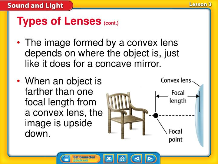 Types of Lenses