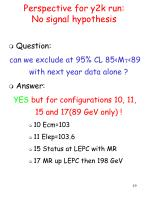 perspective for y2k run no signal hypothesis