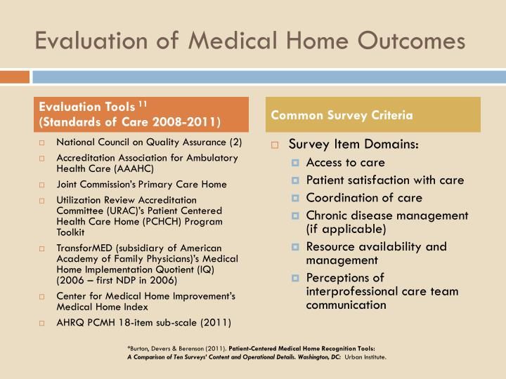Evaluation of Medical Home Outcomes