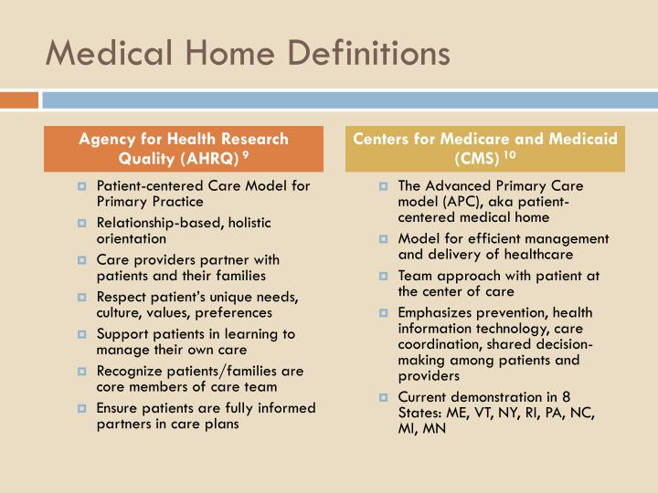 Medical Home Definitions