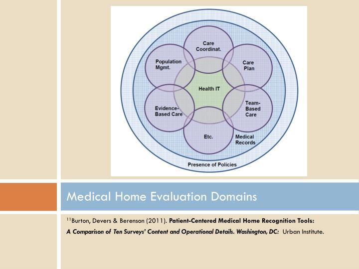 Medical Home Evaluation Domains