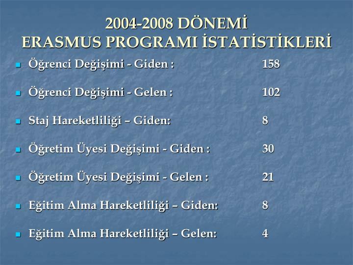 2004-2008 DÖNEMİ
