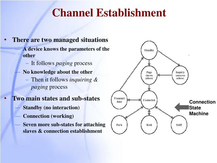 Channel Establishment