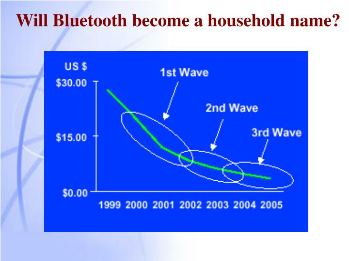Will Bluetooth become a household name?