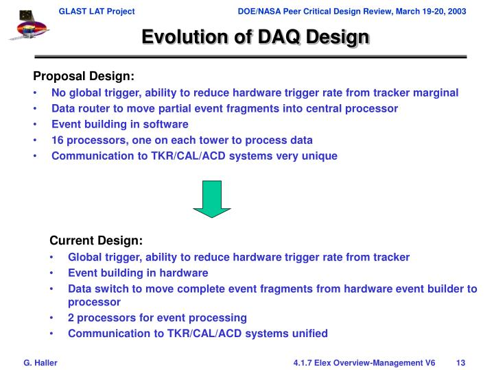 Evolution of DAQ Design