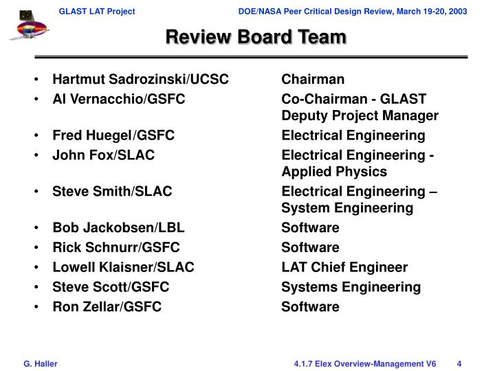Review Board Team