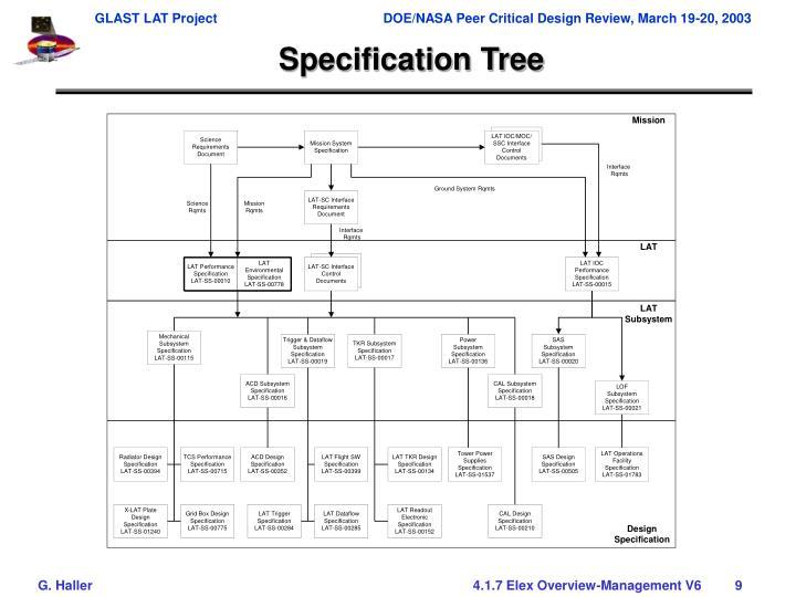 Specification Tree