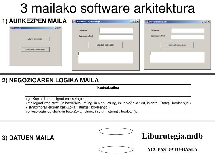 3 mailako software arkitektura