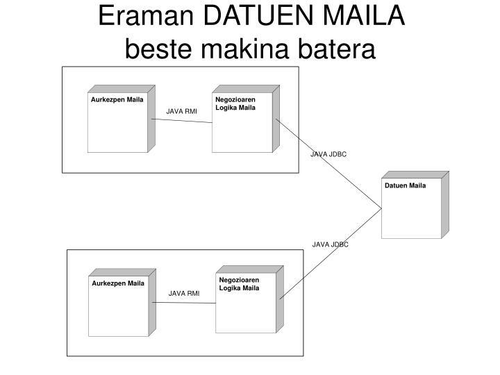 Eraman DATUEN MAILA