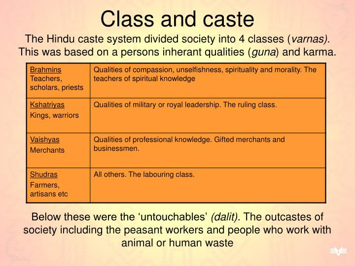 Class and caste
