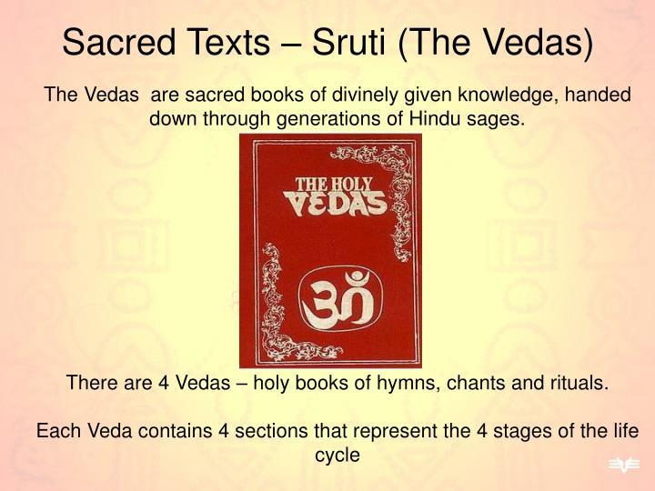 Sacred Texts – Sruti (The Vedas)