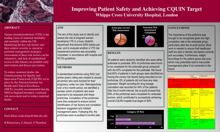 Improving Patient Safety and Achieving CQUIN Target