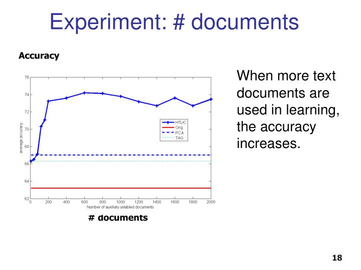 Experiment: # documents
