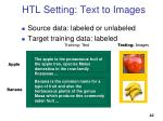 htl setting text to images