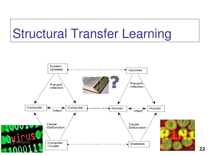 Structural Transfer Learning