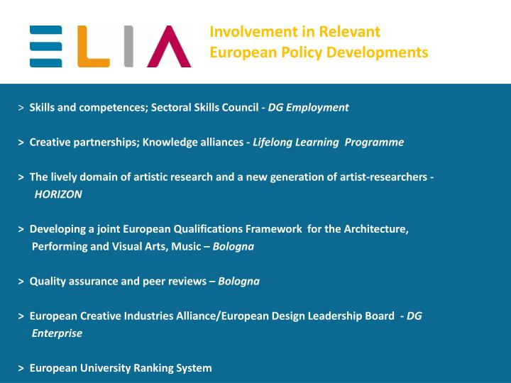 Involvement in Relevant