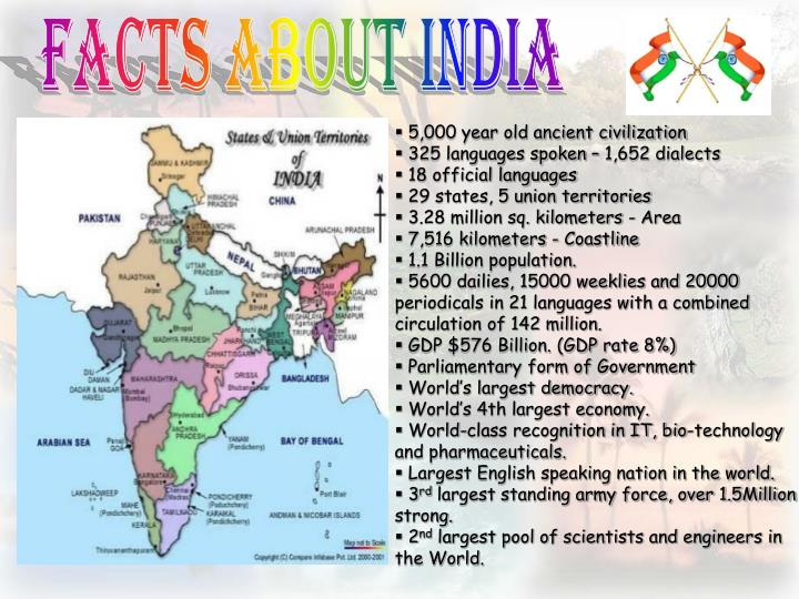 Facts About India
