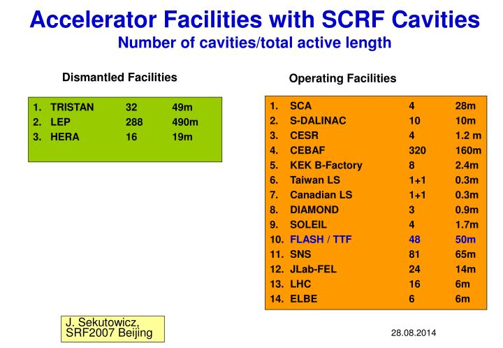 Accelerator Facilities with SCRF Cavities