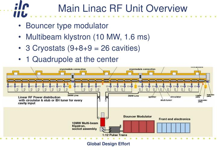 Main Linac RF Unit Overview