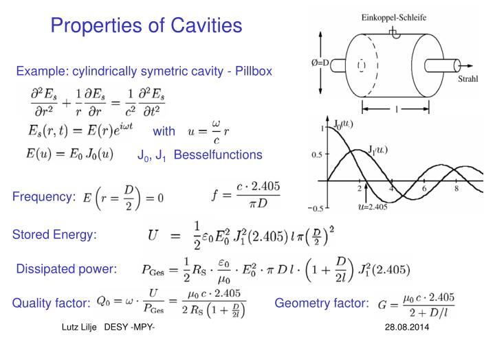 Properties of Cavities
