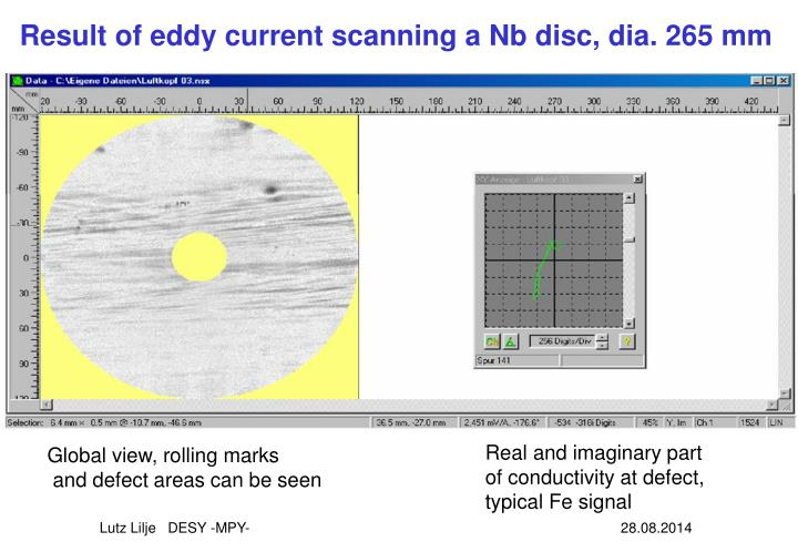 Result of eddy current scanning a Nb disc, dia. 265 mm