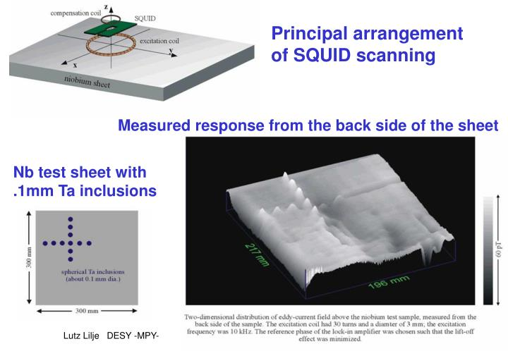 Principal arrangement of SQUID scanning
