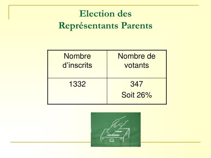 Election des