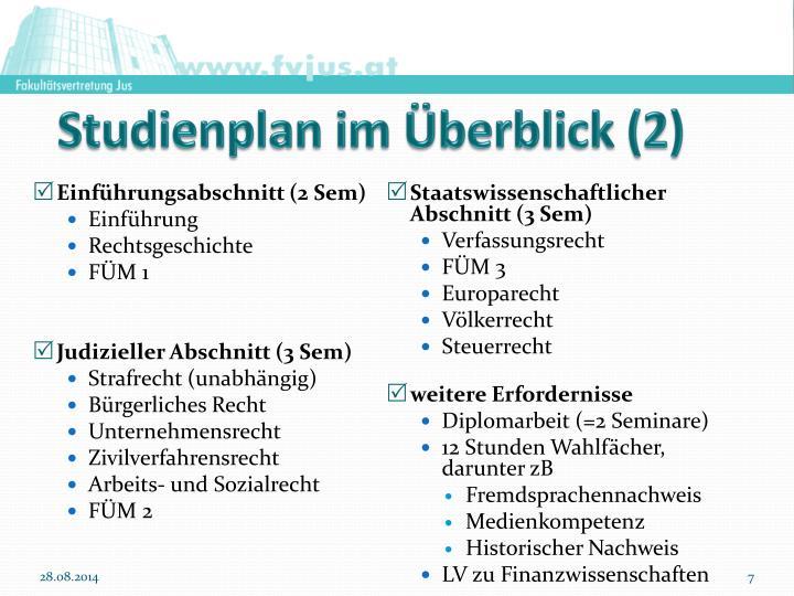 Studienplan im Überblick (2)