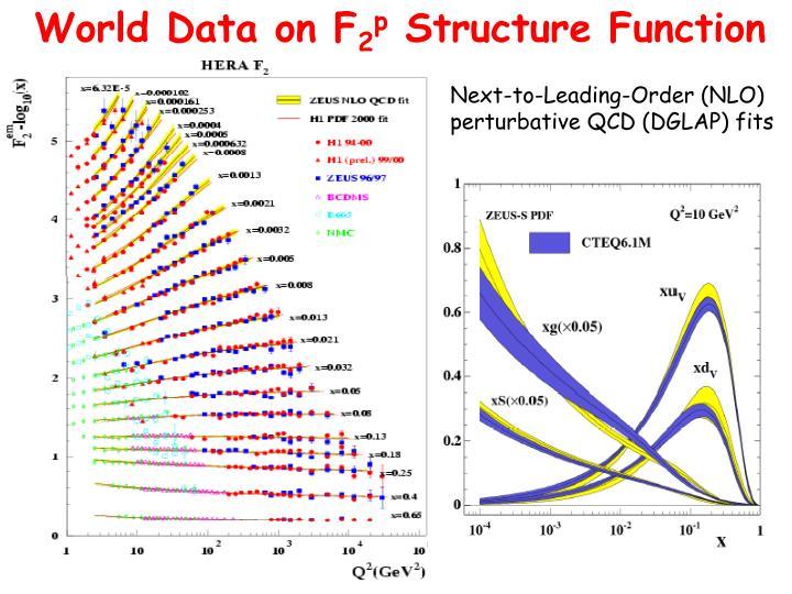 World Data on F