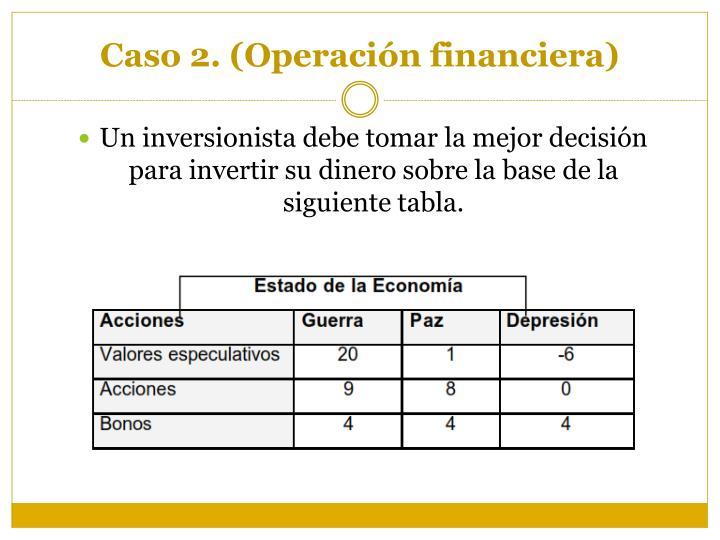 Un inversionista debe tomar la mejor decisión para invertir su dinero sobre la base de la siguiente tabla