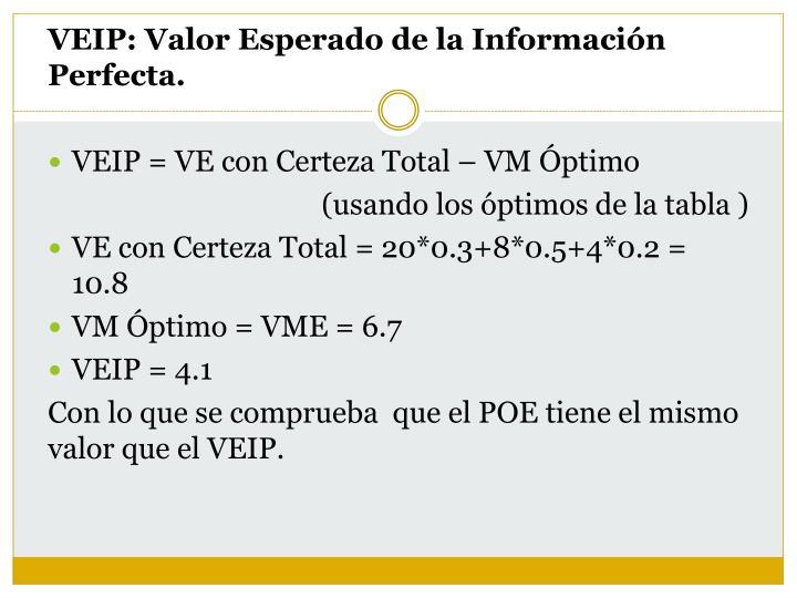 VEIP: Valor Esperado de la Información Perfecta.